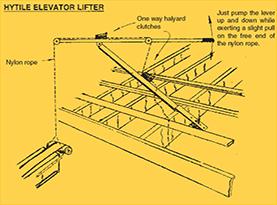 Elevator Lifter